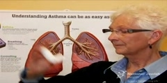 How to Use a Metered-Dose Inhaler
