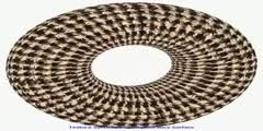 Texture synthesis of the torus
