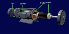 Video of AC motor animation