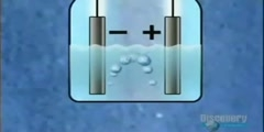 Animation of Water Electrolysis