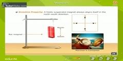 Characteristics Of A Magnet