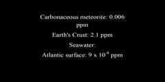 Europium a Chemical Element