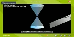 What Are Conic Sections?
