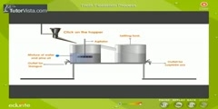 Procedure In Froth Floatation