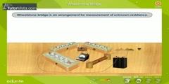 Wheatstone Bridge Animation