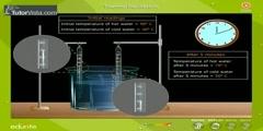 Principles Of Thermal Equilibrium