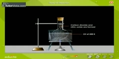 Experiment to Observe Rate Of Reaction