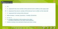 Principles Of Atomic Theory