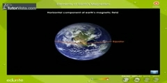 Characteristics Of Earth's Magnetism