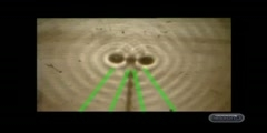 Interference Pattern of Waves