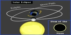 How Does The Solar and Lunar Eclipse Occur