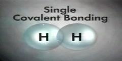 Classification of  Covalent bond