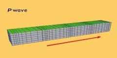 Geophysics compressional  wave movement