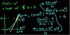 Calculus: Derivatives 2