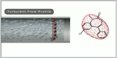 A VIsual of Turbulent flow Chromatography