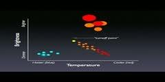 Stellar Evolution - Astronomy Lecture