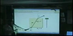 Physics with Mr. Noon: Refraction Simulation