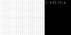 Algebra: Slope 3