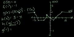 Functions (Part III)