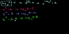 Proof: log a + log b = log ab