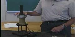 Physics Lab Demo 11: Jumping Ring