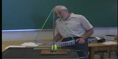 Physics Lab Demo 12: Eddy Currents