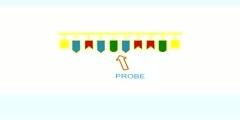 DNA test methods and hybridisation