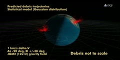 Debris field of satellite collision