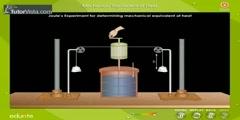 Mechanical Equivalent Of Heat