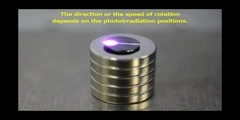 Optical Motion Control of Maglev Graphite