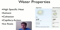 Why Water is A Polar Molecule?