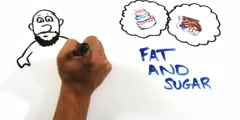 How do we beat overeating? by ASAP Science