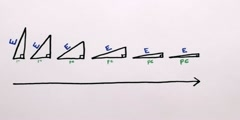 Is e equal mc squared complete? by Minute Physics