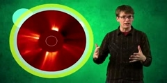 All About Solar Storm