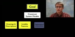 Introduction With Systems and System Models