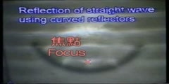 Ripple Tank Experiment 6: Reflection of Straight Wave by Cur