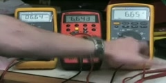 How Does a Multimeter Works?