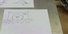 Working of Liquid Lens