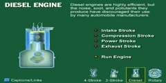 Working of Diesel Engine