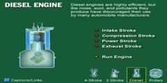 Working of Diesel Engine