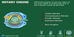 Working of Rotary Engine