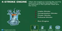 Drawing of a 4 Stroke Engine