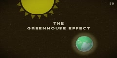 Climate change explained in 60 seconds