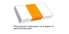 Working of a Transistor