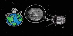 Video of Why We Only See One Side of the Moon