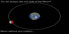Synchronous rotation of the moon