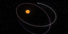 Informative video regarding Earth rotation around sun