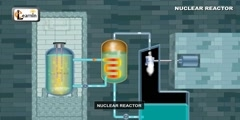 How does Nuclear Reactor Work?