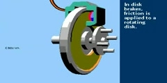 Hydraulics in braking systems animated video