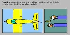 Controlling an Aircraft